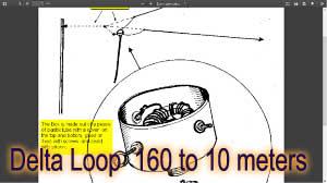 Delta Loop from 160 to 10 meters