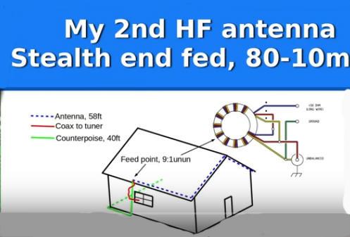 Hidden antenna: i1wqrlinkradio com