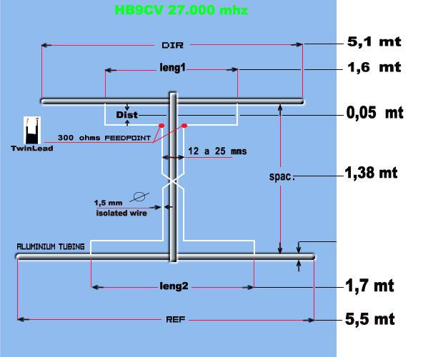 hb9cv antenna mhz. Black Bedroom Furniture Sets. Home Design Ideas